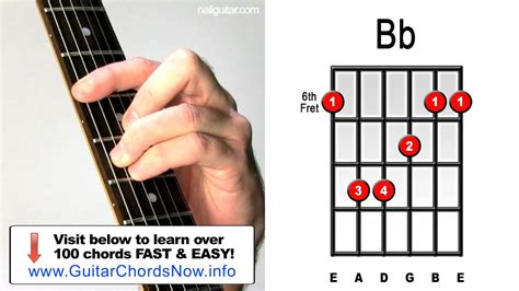 Bb Major - Guitar Chord Lesson - Easy Learn How To Play