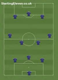 Starting Eleven - Pick a formation, team colours and
